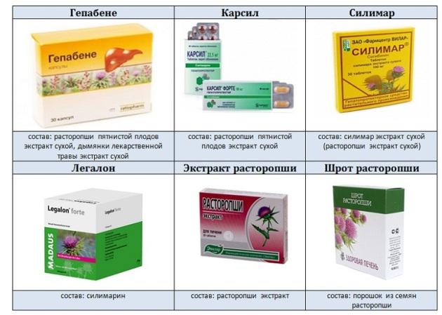 для предотвращения обострений порфирии нужно принимать гепатопротекторы
